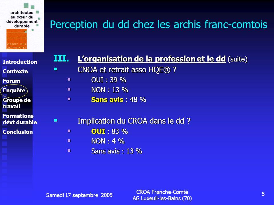 Introduction Contexte Forum Enquête Groupe de travail Formations dévt durable Conclusion Samedi 17 septembre 2005 CROA Franche-Comté AG Luxeuil-les-Bains (70) 5 Perception du dd chez les archis franc-comtois III.
