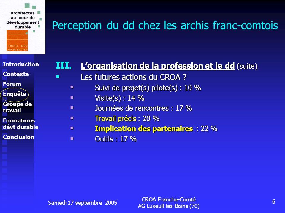 Introduction Contexte Forum Enquête Groupe de travail Formations dévt durable Conclusion Samedi 17 septembre 2005 CROA Franche-Comté AG Luxeuil-les-Bains (70) 6 Perception du dd chez les archis franc-comtois III.