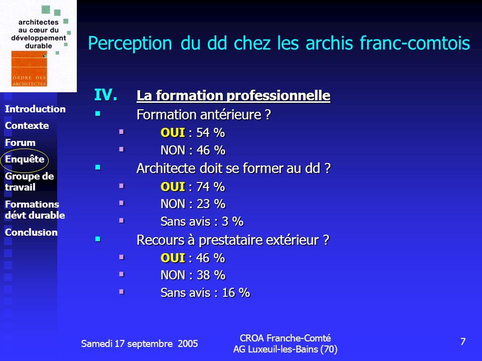 Introduction Contexte Forum Enquête Groupe de travail Formations dévt durable Conclusion Samedi 17 septembre 2005 CROA Franche-Comté AG Luxeuil-les-Bains (70) 7 Perception du dd chez les archis franc-comtois IV.