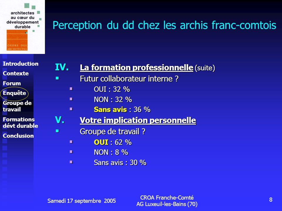 Introduction Contexte Forum Enquête Groupe de travail Formations dévt durable Conclusion Samedi 17 septembre 2005 CROA Franche-Comté AG Luxeuil-les-Bains (70) 8 Perception du dd chez les archis franc-comtois IV.