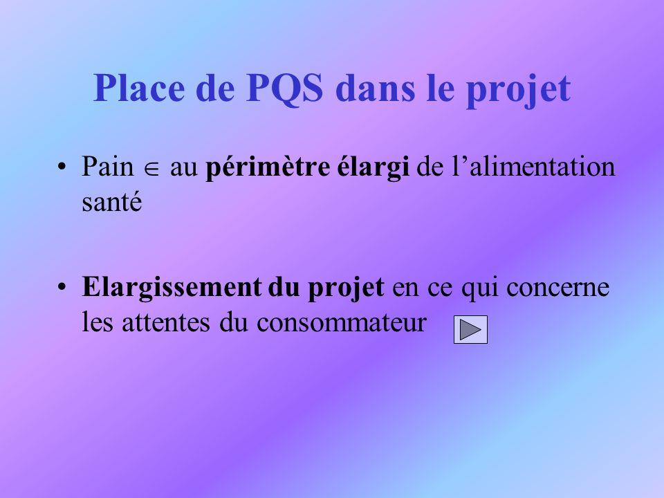 Place de PQS dans le projet Pain au périmètre élargi de lalimentation santé Elargissement du projet en ce qui concerne les attentes du consommateur