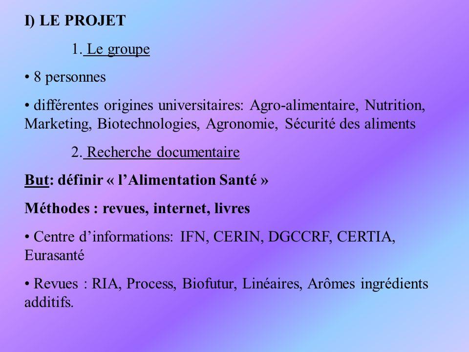 I) LE PROJET 1. Le groupe 8 personnes différentes origines universitaires: Agro-alimentaire, Nutrition, Marketing, Biotechnologies, Agronomie, Sécurit