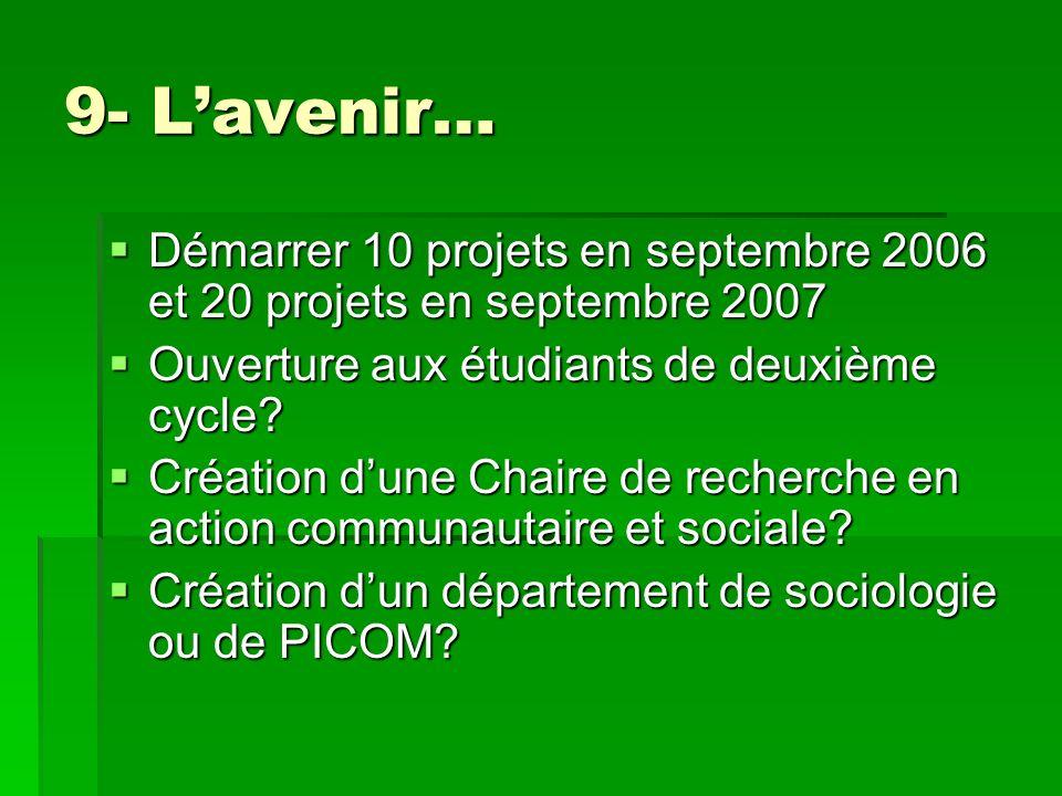9- Lavenir… Démarrer 10 projets en septembre 2006 et 20 projets en septembre 2007 Ouverture aux étudiants de deuxième cycle? Création dune Chaire de r