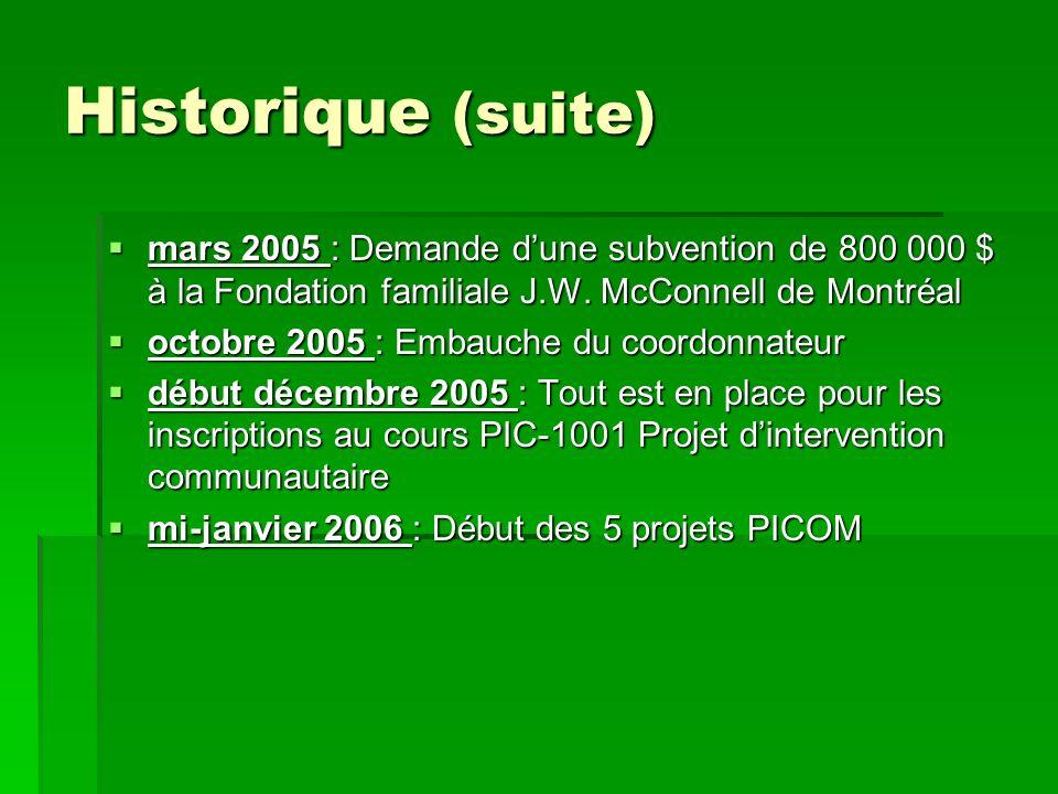 Historique (suite) mars 2005 : Demande dune subvention de 800 000 $ à la Fondation familiale J.W. McConnell de Montréal mars 2005 : Demande dune subve