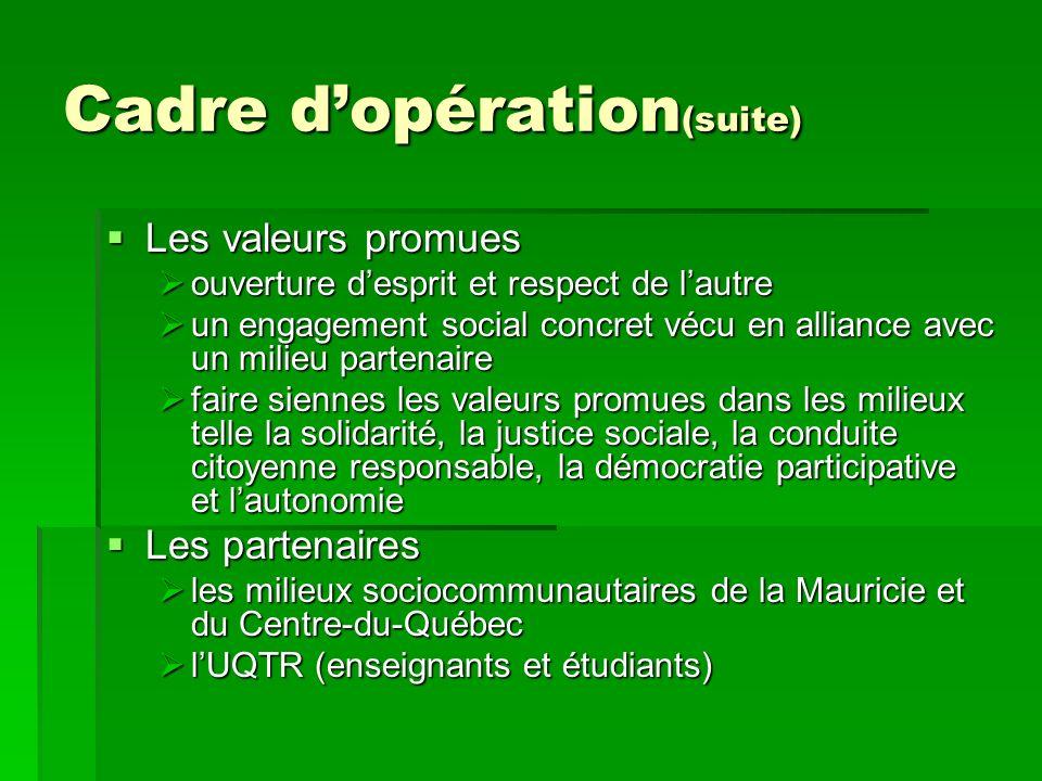 Cadre dopération (suite) Les valeurs promues Les valeurs promues ouverture desprit et respect de lautre ouverture desprit et respect de lautre un enga