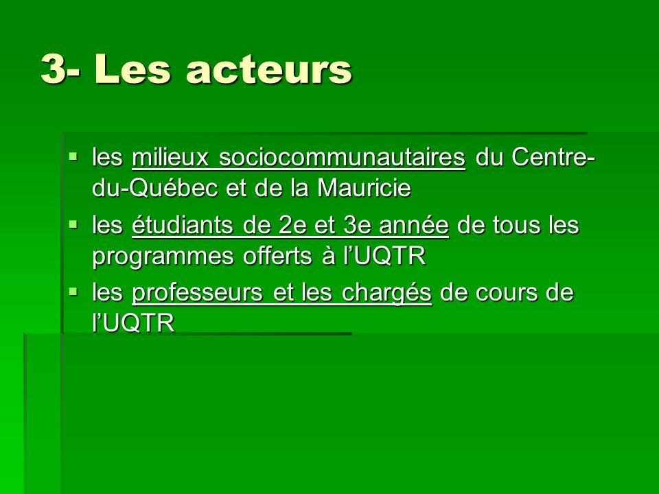 3- Les acteurs les milieux sociocommunautaires du Centre- du-Québec et de la Mauricie les milieux sociocommunautaires du Centre- du-Québec et de la Mauricie les étudiants de 2e et 3e année de tous les programmes offerts à lUQTR les étudiants de 2e et 3e année de tous les programmes offerts à lUQTR les professeurs et les chargés de cours de lUQTR les professeurs et les chargés de cours de lUQTR