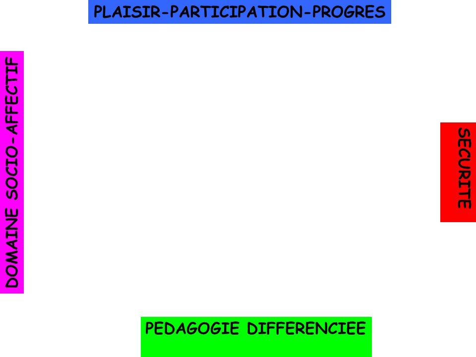 PLAISIR-PARTICIPATION-PROGRES DOMAINE SOCIO-AFFECTIF SECURITE PEDAGOGIE DIFFERENCIEE