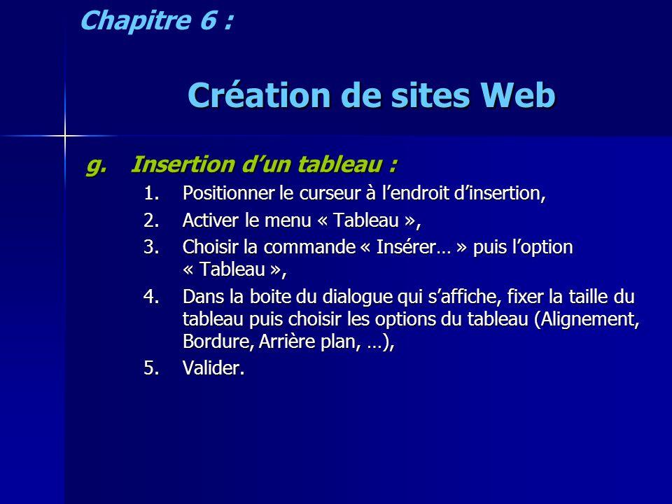 Création de sites Web h.Insertion dune image : 1.Positionner le curseur à lendroit dinsertion, 2.Activer le menu « Insertion », 3.Choisir la commande « Image… » puis sélectionner la source de limage (Images clipart, A partir du fichier,…), 4.Chercher puis sélectionner limage à insérer.