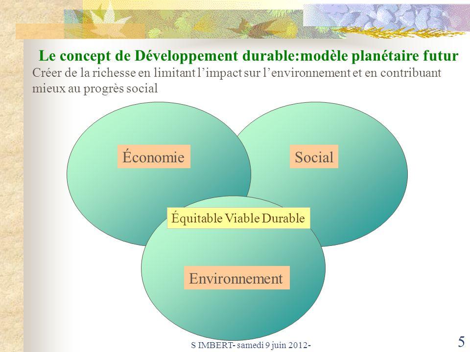 S IMBERT- samedi 9 juin 2012- 5 ÉconomieSocial Équitable Viable Durable Environnement Le concept de Développement durable:modèle planétaire futur Créer de la richesse en limitant limpact sur lenvironnement et en contribuant mieux au progrès social