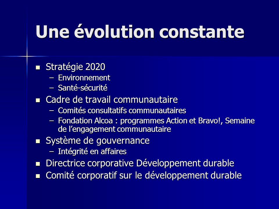 Une évolution constante Stratégie 2020 Stratégie 2020 –Environnement –Santé-sécurité Cadre de travail communautaire Cadre de travail communautaire –Co