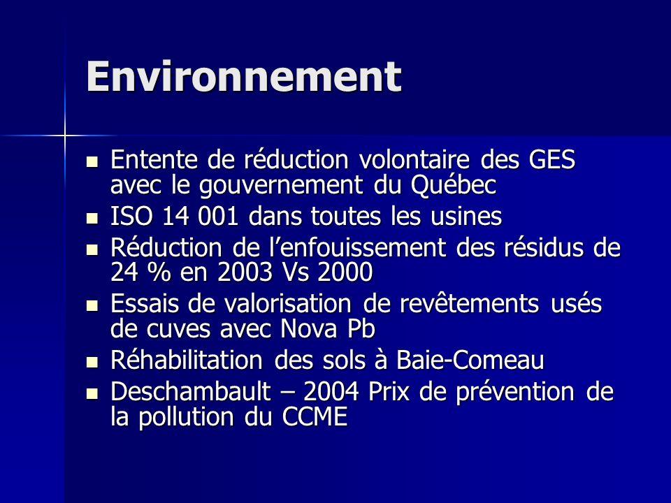 Environnement Entente de réduction volontaire des GES avec le gouvernement du Québec Entente de réduction volontaire des GES avec le gouvernement du Q