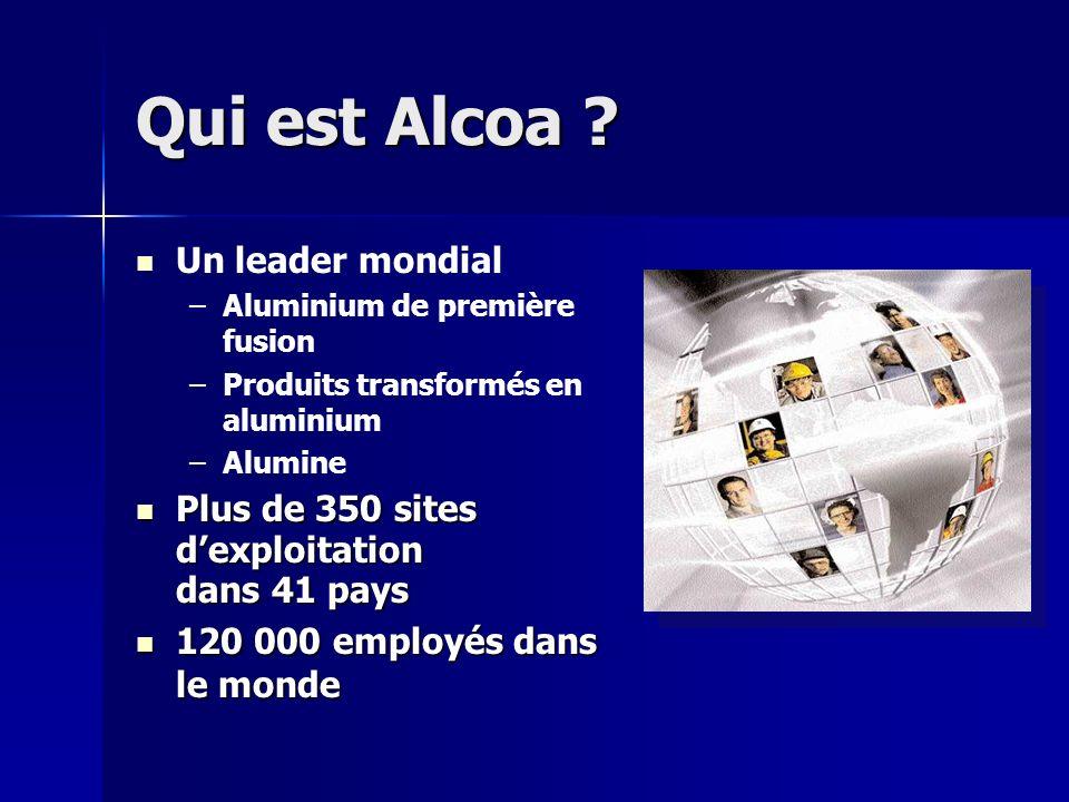 Qui est Alcoa ? Un leader mondial – –Aluminium de première fusion – –Produits transformés en aluminium – –Alumine Plus de 350 sites dexploitation dans