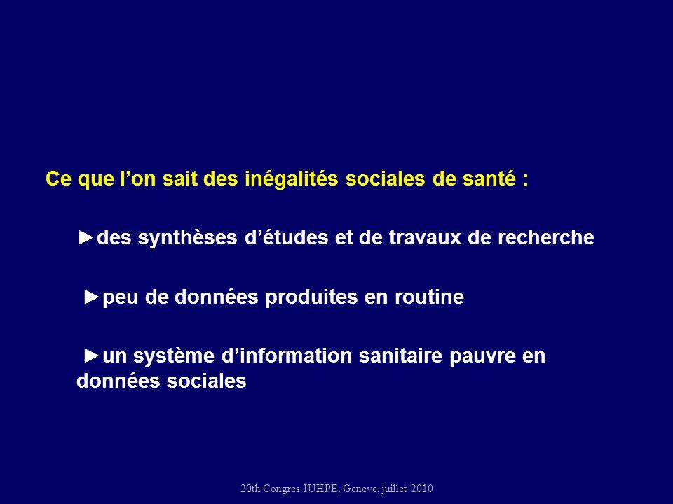 20th Congres IUHPE, Geneve, juillet 2010 Ce que lon sait des inégalités sociales de santé : des synthèses détudes et de travaux de recherche peu de données produites en routine un système dinformation sanitaire pauvre en données sociales