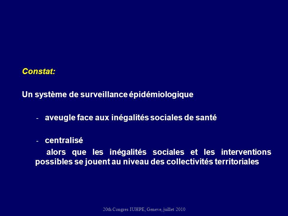 20th Congres IUHPE, Geneve, juillet 2010 Constat: Un système de surveillance épidémiologique - aveugle face aux inégalités sociales de santé - centralisé alors que les inégalités sociales et les interventions possibles se jouent au niveau des collectivités territoriales