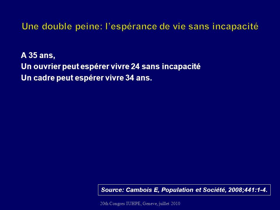 20th Congres IUHPE, Geneve, juillet 2010 A 35 ans, Un ouvrier peut espérer vivre 24 sans incapacité Un cadre peut espérer vivre 34 ans.