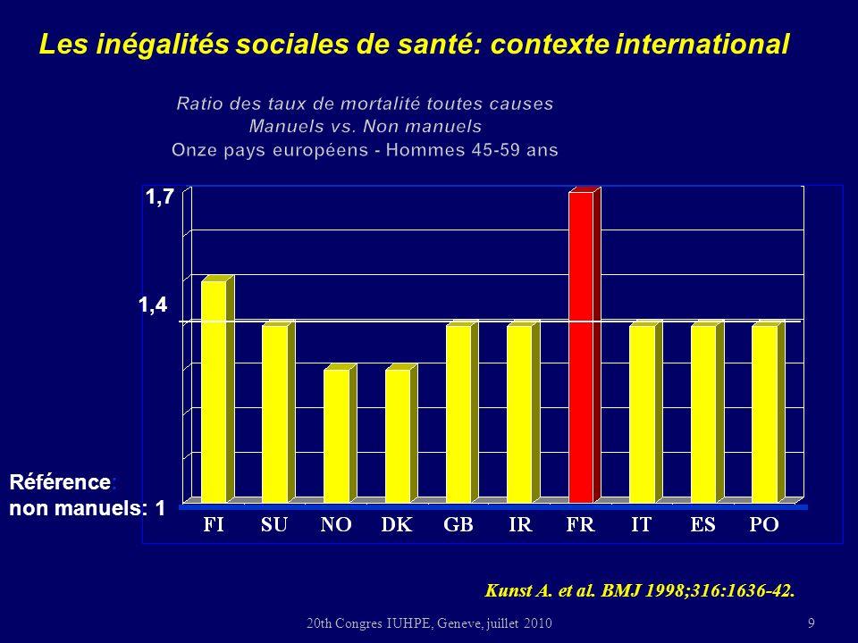 20th Congres IUHPE, Geneve, juillet 2010 Ratio des taux de mortalité toutes causes Manuels vs.