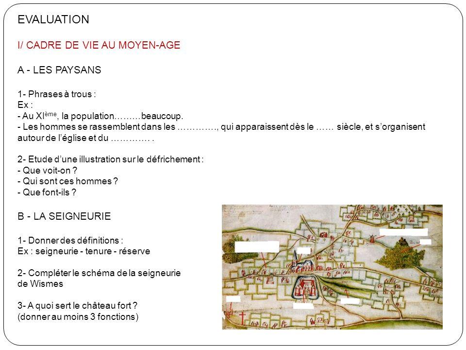 EVALUATION I/ CADRE DE VIE AU MOYEN-AGE A - LES PAYSANS 1- Phrases à trous : Ex : - Au XI ème, la population………beaucoup.