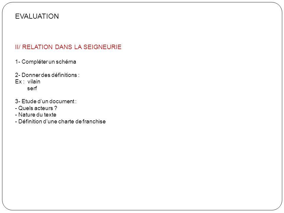 EVALUATION II/ RELATION DANS LA SEIGNEURIE 1- Compléter un schéma 2- Donner des définitions : Ex : vilain serf 3- Etude dun document : - Quels acteurs .
