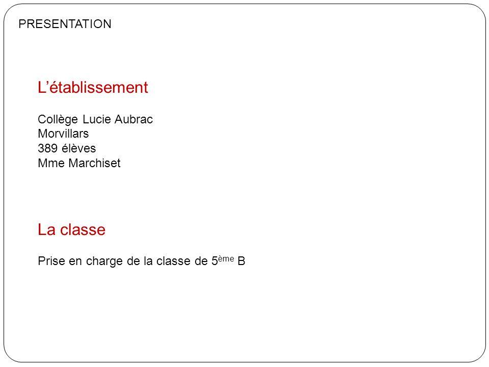 PRESENTATION Létablissement Collège Lucie Aubrac Morvillars 389 élèves Mme Marchiset La classe Prise en charge de la classe de 5 ème B