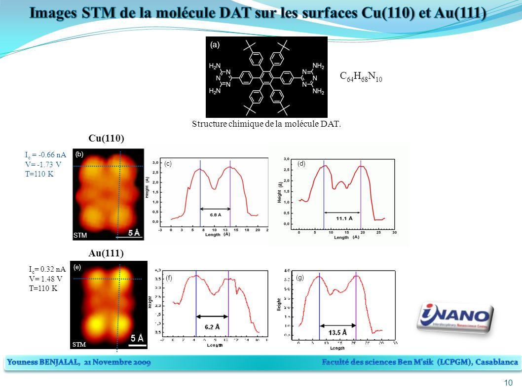 10 (a) Structure chimique de la molécule DAT. (c)(d) (b) STM Cu(110) (e) (f) (g) Au(111) I c = -0.66 nA V= -1.73 V T=110 K I c = 0.32 nA V= 1.48 V T=1