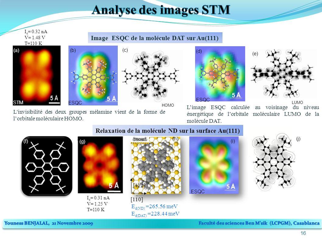 16 Image ESQC de la molécule DAT sur Au(111) L'invisibilité des deux groupes mélamine vient de la forme de lorbitale moléculaire HOMO. 5 Å5 Å (b) ESQC