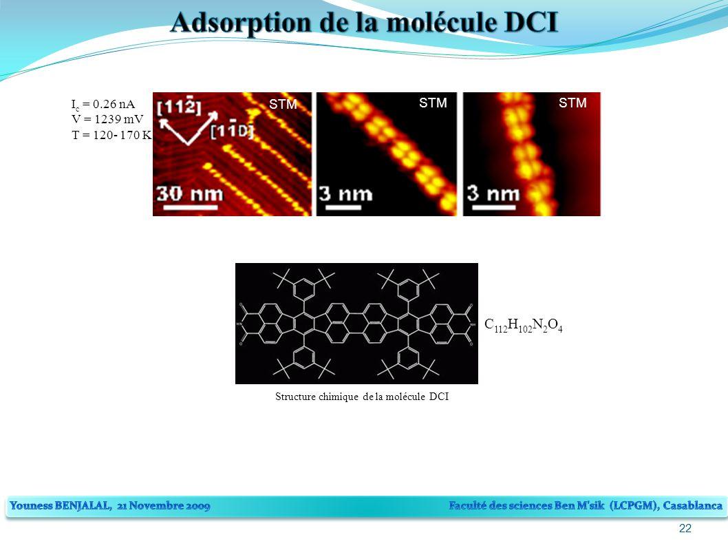 22 STM I c = 0.26 nA V = 1239 mV T = 120- 170 K Structure chimique de la molécule DCI C 112 H 102 N 2 O 4