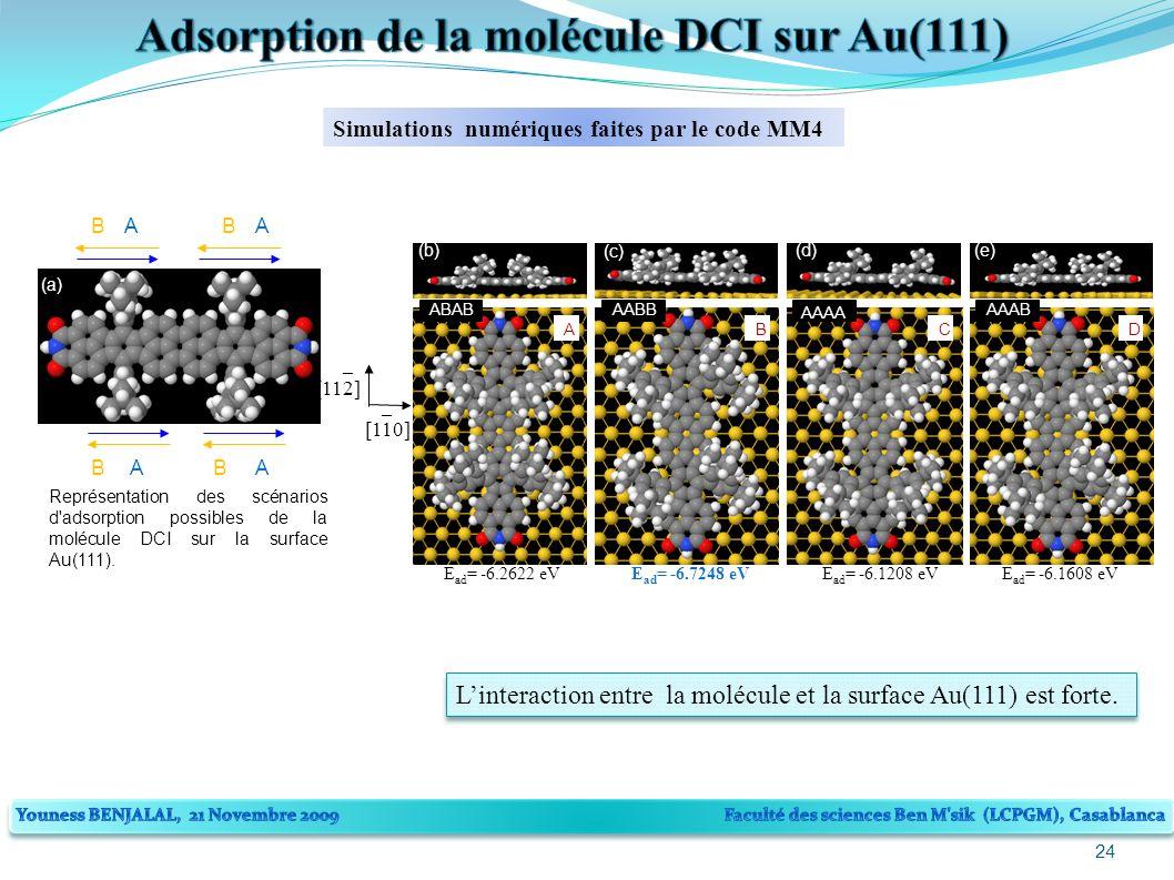 24 Simulations numériques faites par le code MM4 Linteraction entre la molécule et la surface Au(111) est forte.