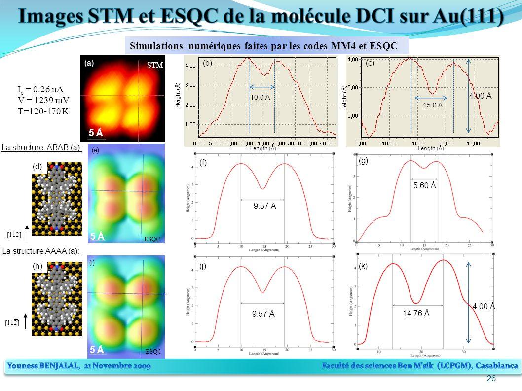 26 Simulations numériques faites par les codes MM4 et ESQC 5 Å (a) STM I c = 0.26 nA V = 1239 mV T=120-170 K (b)(c) 10.0 Å 15.0 Å Height (Å) Length (Å) La structure ABAB (a): [112] _ (g) (f) 9.57 Å 5.60 Å 5 Å (e) ESQC (d) [112] _ La structure AAAA (a): (k)(j) 14.76 Å 9.57 Å 14.76 Å 5 Å (i) ESQC (h) 4.00 Å