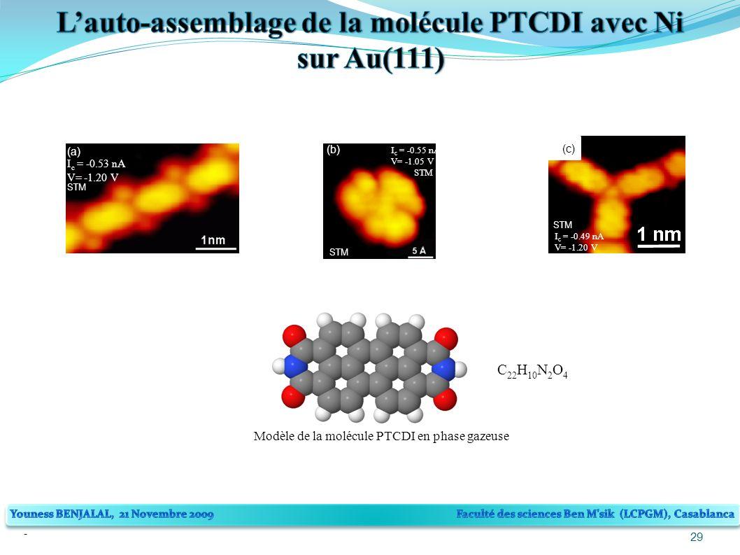 29 - - (b) I c = -0.55 nA V= -1.05 V STM (c) I c = -0.49 nA V= -1.20 V STM (a) I c = -0.53 nA V= -1.20 V STM Modèle de la molécule PTCDI en phase gaze