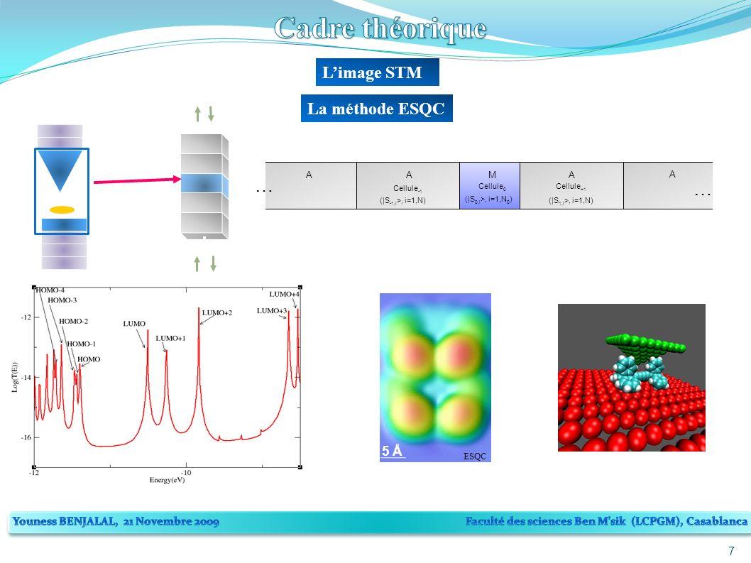 7 AAMA A Cellule -1 Cellule 0 Cellule +1 … … (|S -1,i >, i=1,N) (|S 0,i >, i=1,N 0 ) (|S 1,i >, i=1,N) La méthode ESQC 5 Å ESQC Limage STM