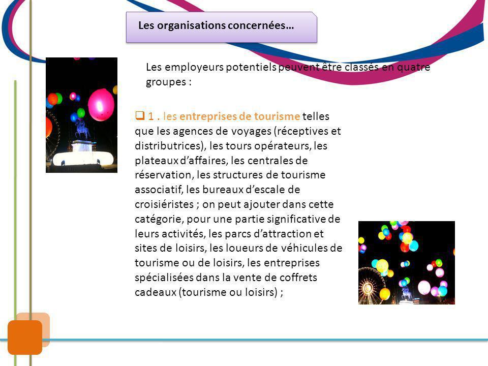 Les organisations concernées… Les employeurs potentiels peuvent être classés en quatre groupes : 1. les entreprises de tourisme telles que les agences