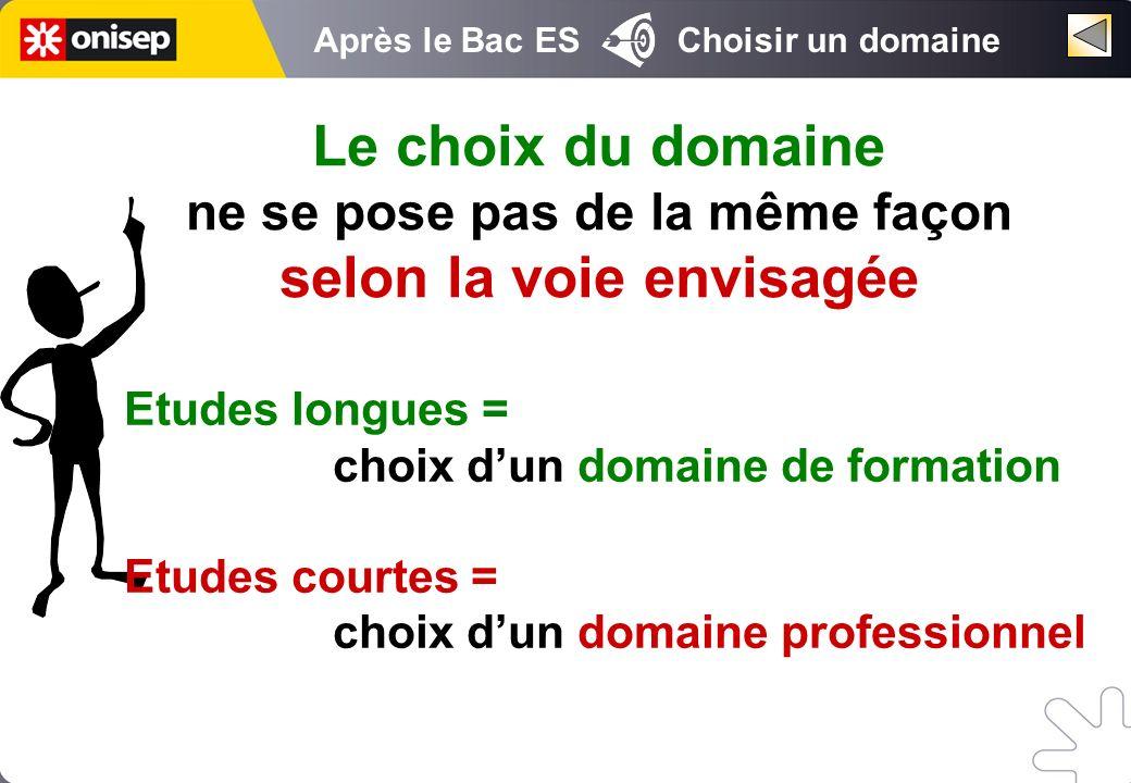Après le Bac ES Choisir un domaine Le choix du domaine ne se pose pas de la même façon selon la voie envisagée Etudes longues = choix dun domaine de f