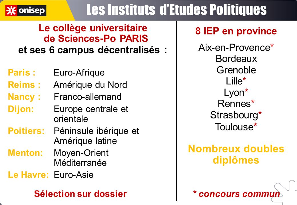 8 IEP en province Aix-en-Provence* Bordeaux Grenoble Lille* Lyon* Rennes* Strasbourg* Toulouse * Nombreux doubles diplômes * concours commun Le collèg
