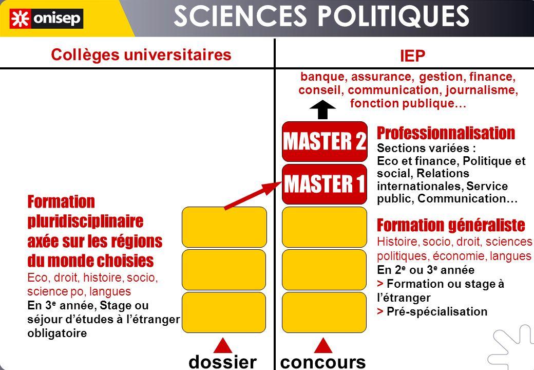 MASTER 1 MASTER 2 Professionnalisation Formation généraliste Histoire, socio, droit, sciences politiques, économie, langues En 2 e ou 3 e année > Form