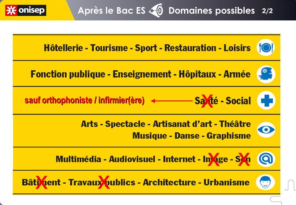 x x x x x sauf orthophoniste / infirmier(ère) 2/2 Après le Bac ES Domaines possibles