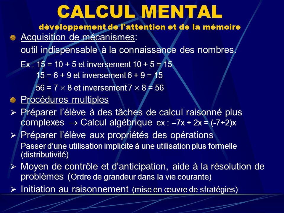 CALCUL MENTAL développement de lattention et de la mémoire Acquisition de mécanismes: outil indispensable à la connaissance des nombres. Ex : 15 = 10