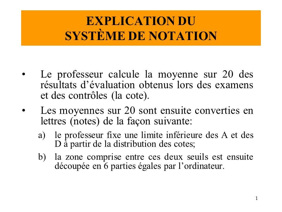 2 EXPLICATION DU SYSTÈME DE NOTATION Les points attribués aux notes sont: A4,0 points B+3,5 points B3,0 points C+2,5 points C2,0 points D+1,5 point D1,0 point F0,0 point La lettre A* démarque les résultats exceptionnels et vaut aussi 4 points afin que les moyennes soient toujours calculées sur 4.