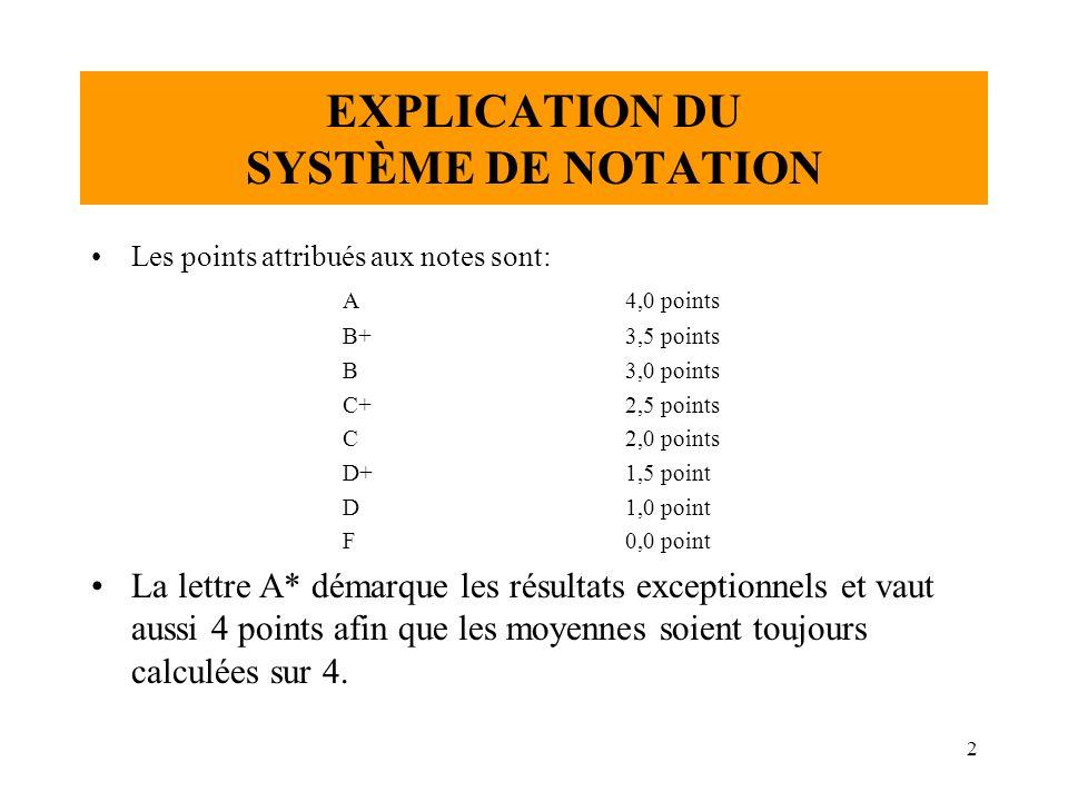 3 SYSTÈME DE NOTATION ET SEUILS* 0 1012 14 16 18 20 Note F D D+ C C+ B B+A A* Points 0 1 1,5 2 2,5 3 3,54 4 *Létablissement des seuils est sous la responsabilité des enseignants.