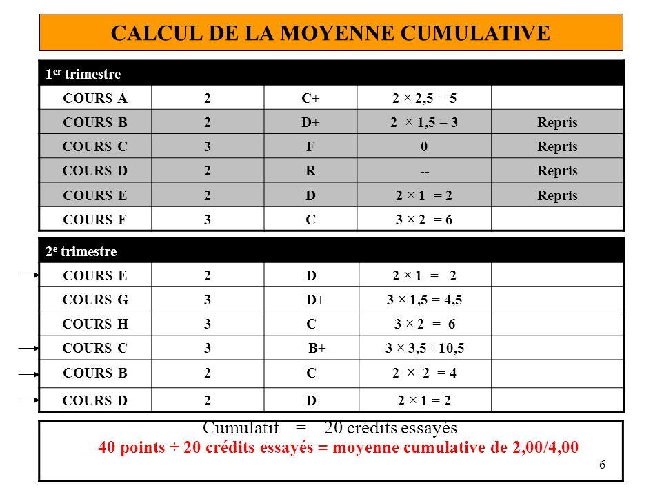 6 2 e trimestre COURS E2D2 × 1 = 2 COURS G3 D+3 × 1,5 = 4,5 COURS H3C3 × 2 = 6 COURS C3 B+3 × 3,5 =10,5 COURS B2C2 × 2 = 4 COURS D2D2 × 1 = 2 Cumulati