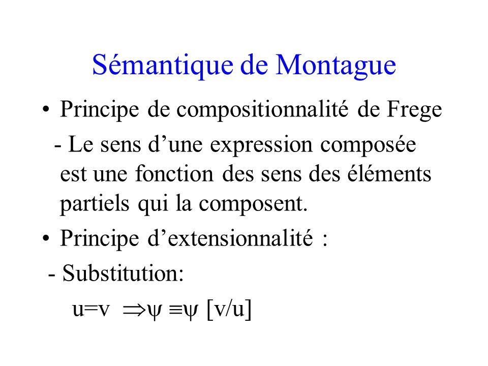 Sémantique de Montague Types Sémantiques : SemType Deux types de base - e: type des individus - t: type des valeurs de vérités Types composés à partir de * (produit cartésien) et (application fonctionnelle).