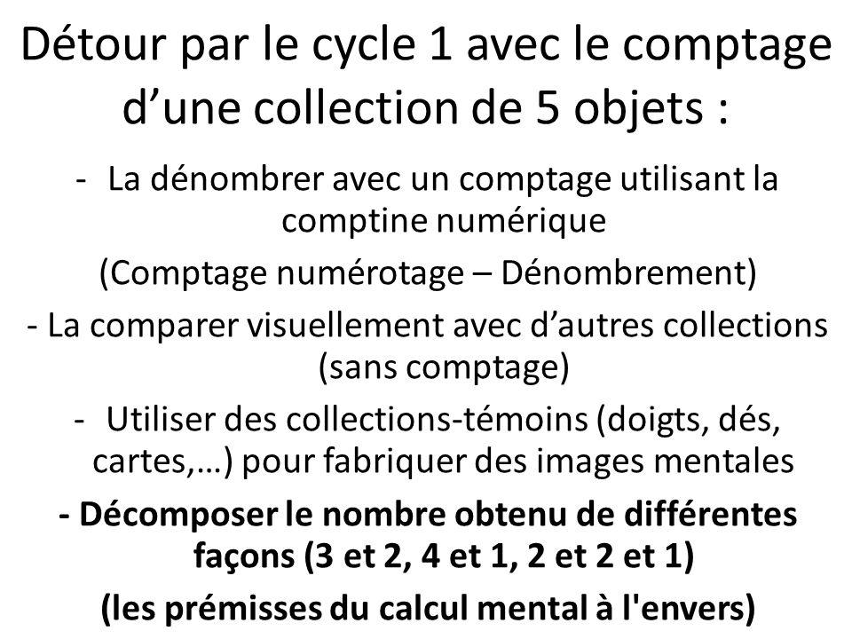 Détour par le cycle 1 avec le comptage dune collection de 5 objets : -La dénombrer avec un comptage utilisant la comptine numérique (Comptage numérota