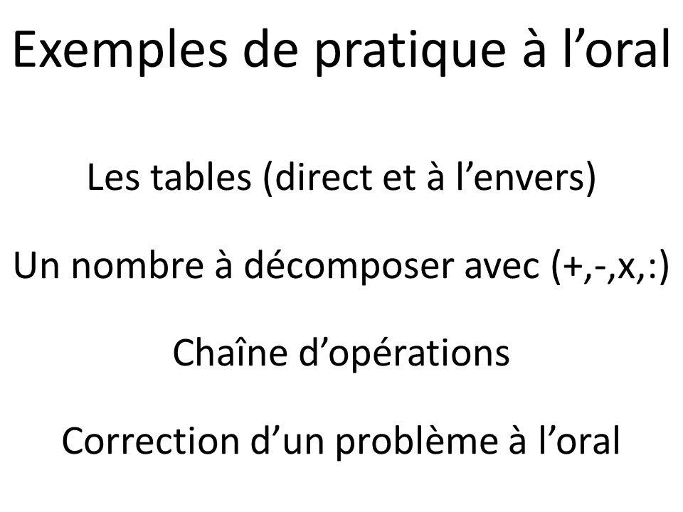 Les tables (direct et à lenvers) Un nombre à décomposer avec (+,-,x,:) Chaîne dopérations Correction dun problème à loral Exemples de pratique à loral