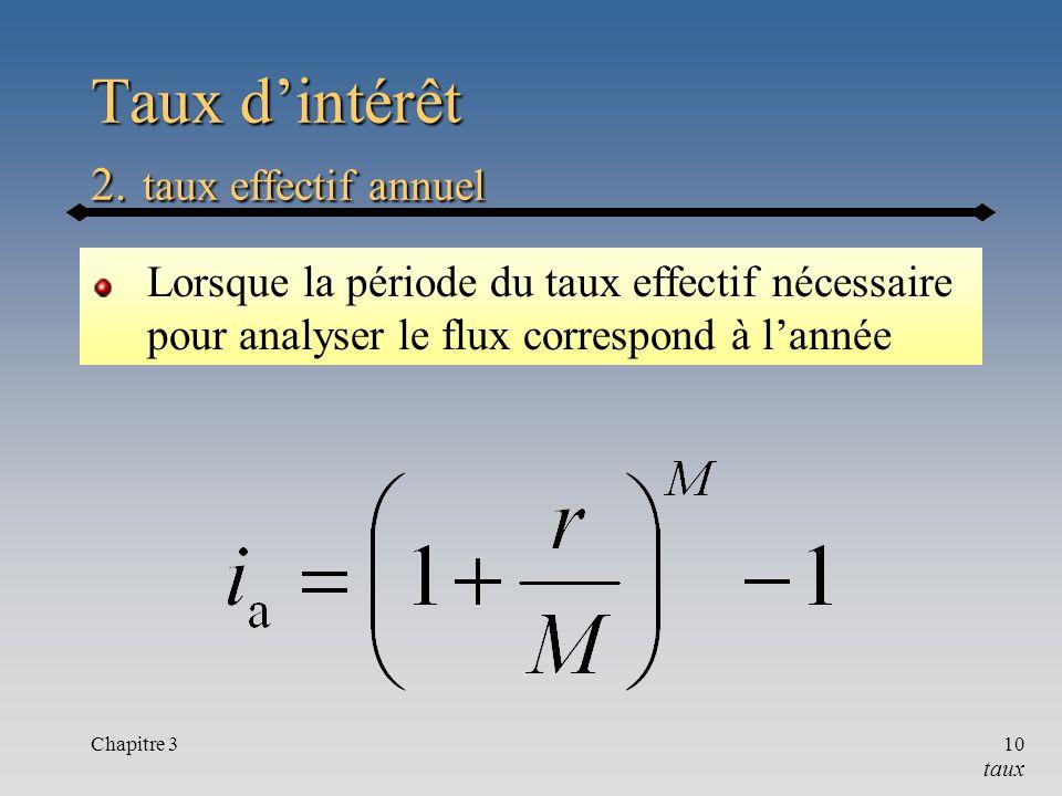 Chapitre 310 Taux dintérêt 2. taux effectif annuel Lorsque la période du taux effectif nécessaire pour analyser le flux correspond à lannée taux