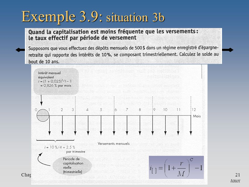 Chapitre 321 Exemple 3.9: situation 3b taux