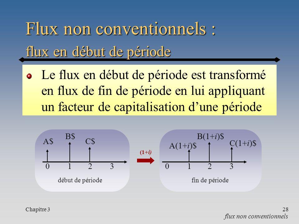 Chapitre 328 Flux non conventionnels : flux en début de période Le flux en début de période est transformé en flux de fin de période en lui appliquant