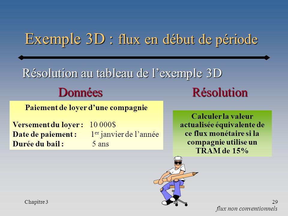 Chapitre 329 Exemple 3D : flux en début de période flux non conventionnels Résolution au tableau de lexemple 3D RésolutionDonnées Paiement de loyer du