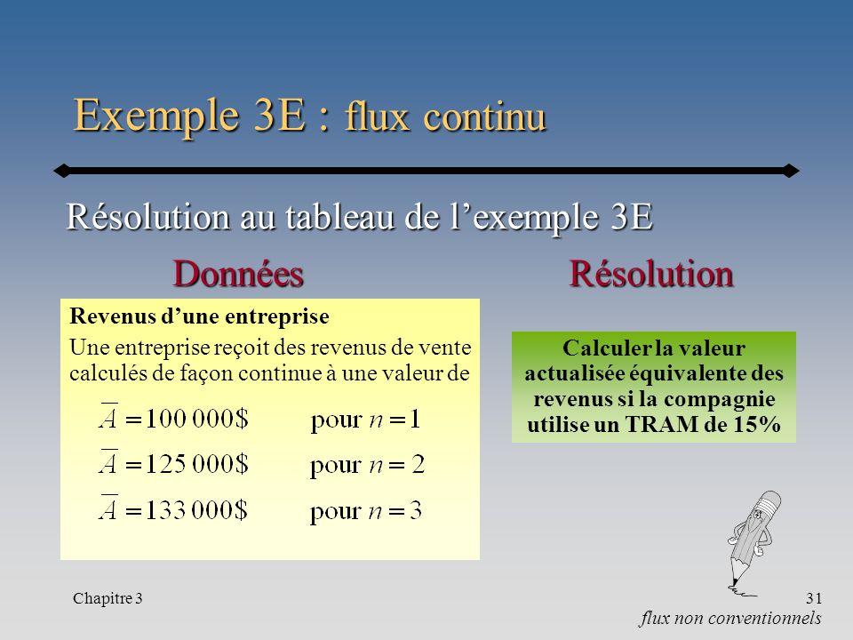 Chapitre 331 Exemple 3E : flux continu flux non conventionnels Résolution au tableau de lexemple 3E RésolutionDonnées Revenus dune entreprise Une entr