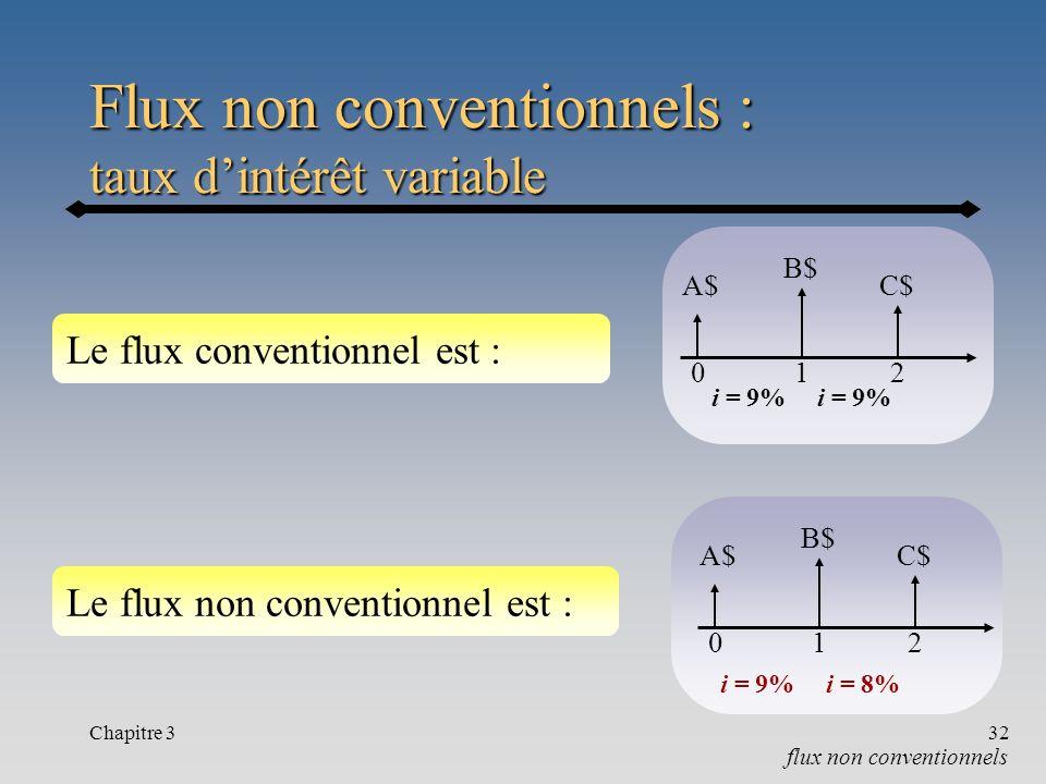 Chapitre 332 Flux non conventionnels : taux dintérêt variable A$ B$ C$ 0 12 i = 9% flux non conventionnels A$ B$ C$ 0 12 Le flux non conventionnel est
