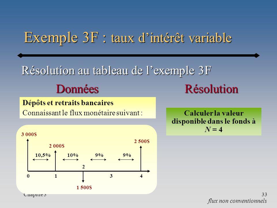 Chapitre 333 Exemple 3F : taux dintérêt variable Résolution au tableau de lexemple 3F RésolutionDonnées Dépôts et retraits bancaires Connaissant le fl