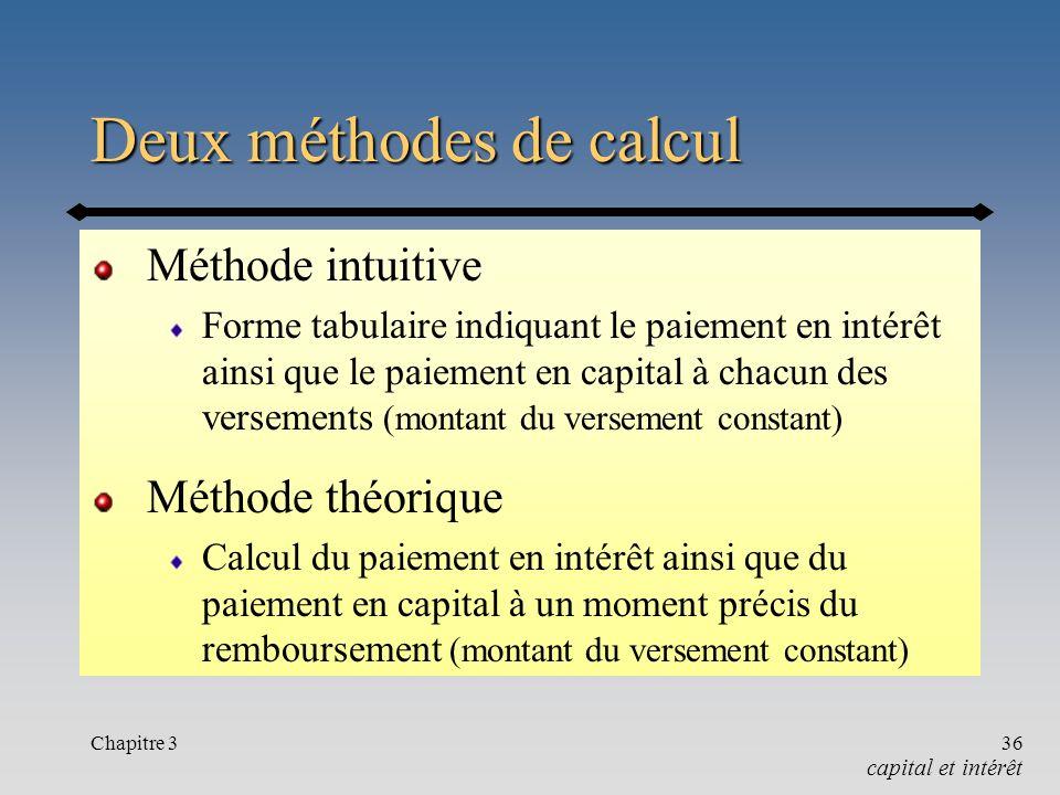Chapitre 336 Deux méthodes de calcul Méthode intuitive Forme tabulaire indiquant le paiement en intérêt ainsi que le paiement en capital à chacun des
